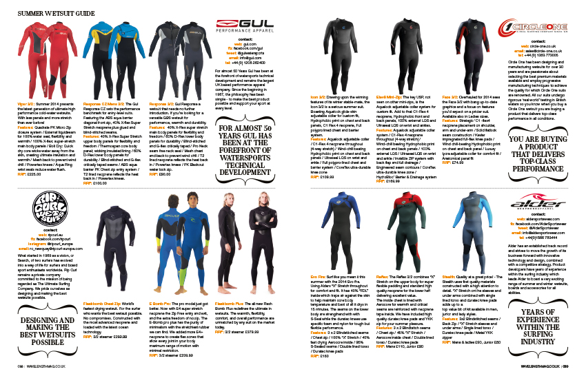 Summer Wetsuit Guide: Say hello to your new flexible friend_232