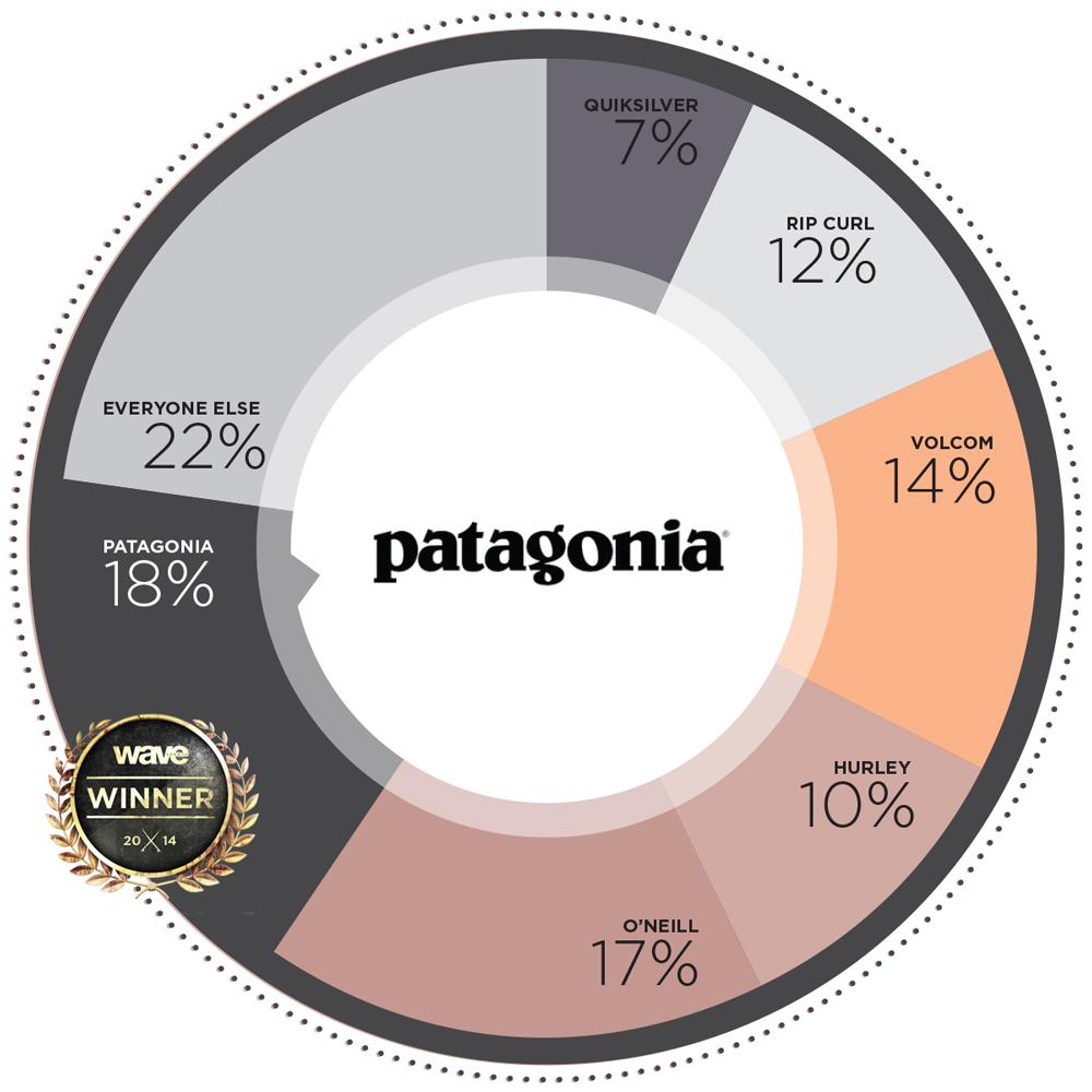 insta-patagonia